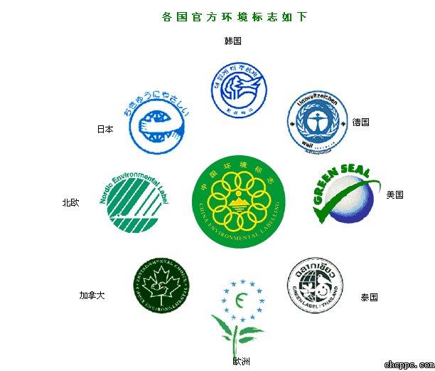 中国环境标志简介